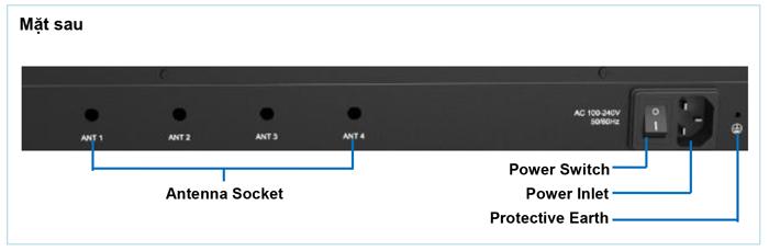Mặt sau của tổng đài VoIP Yeastar_S50
