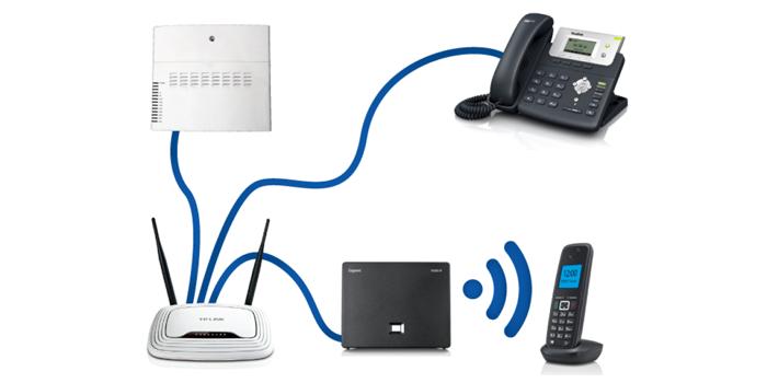 Điện thoại IP là gì? Cách thức hoạt động của điện thoại IP